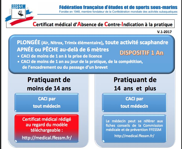 certificat medical ffessm